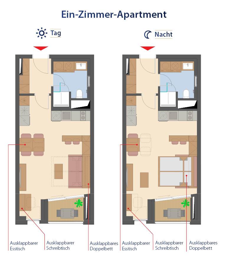 Grundriss 1-Zimmer Apartment